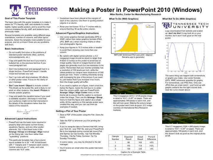 posters — ttu cae network, Powerpoint templates